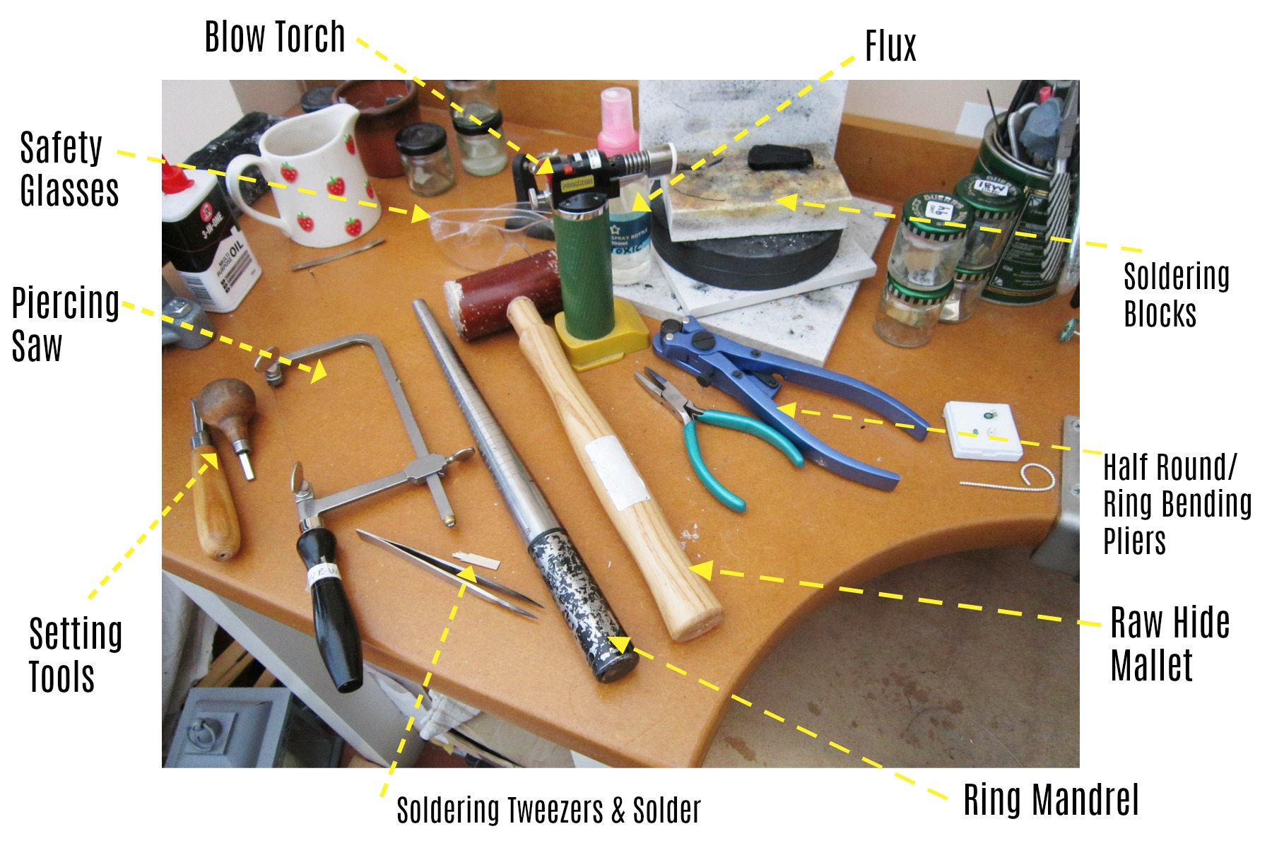 Tools for making a ring